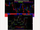 Thumbnail MBFX& DDFX Forex Trading System