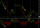 Thumbnail Bulls And Bears MT4 Indicators