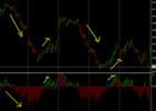 Thumbnail Bulls And Bears MT4 Indicators