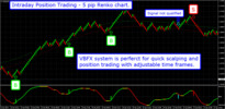 Thumbnail NEW Forex Renko System  SCALP TRADES LIKE A STEALTH SNIPER