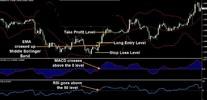 Thumbnail The Sea Trading System