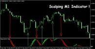 Thumbnail Scalping m1 indicator AFL_Winner