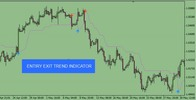 Thumbnail EntryExit-Trend indicator