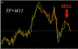 Thumbnail Forex Scalp with ZigZag Indicator No Repaint