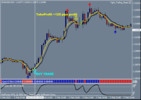 Thumbnail Excellent forex indicator on all time frames