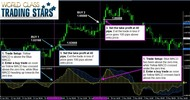 Thumbnail Forex World Class trading stars Forex system