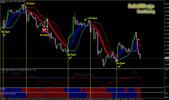 Thumbnail Buy@sell Faizumi fx Trading System