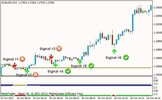 Thumbnail Scalping Trading system NO Repaint! Trade like a pro