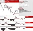 Thumbnail Advanced KST brooky-indicators