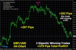 Thumbnail Forex Buy Sell  Secret indicator
