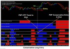 Thumbnail THE BEST FOREX SECRET PROTOCOL SCALPING UNIVERSAL TRADING