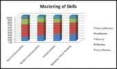 Thumbnail Forex  Chart Analysis Skills course