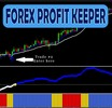 Thumbnail FOREX PROFIT TRADING SYSTEM MT4 STRATEGY
