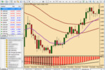 Thumbnail SFS SIMPLE FOREX STRATEGY
