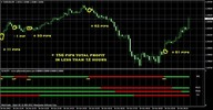 Thumbnail Forex trading strategy indicator for MT4