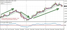 Thumbnail SRS TREND RIDER - NEW 2011 Forex System