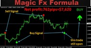 Thumbnail Magic Fx Formula indicator-V2