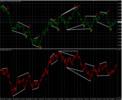 Thumbnail SintesiFX indicator