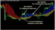 Thumbnail Forex Profit Boost Tradinng system