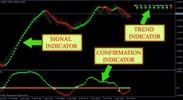 Thumbnail RenkoMaker Pro Trading System