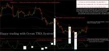 Thumbnail Ocean TMA System trading system
