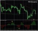 Thumbnail FX5 Divergence Trading indicator