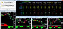 Thumbnail The Best Forex System Forex Indicator Binary Options System