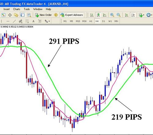 What software do professional forex traders use