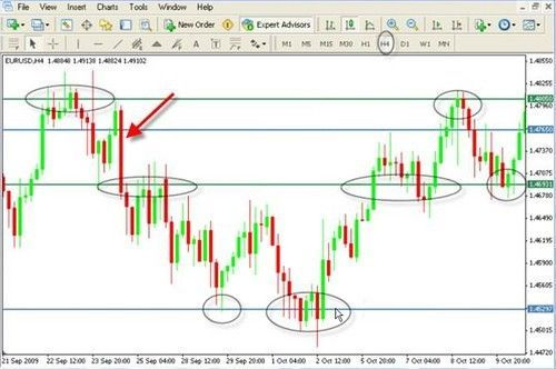 Forex mt4 tpl file