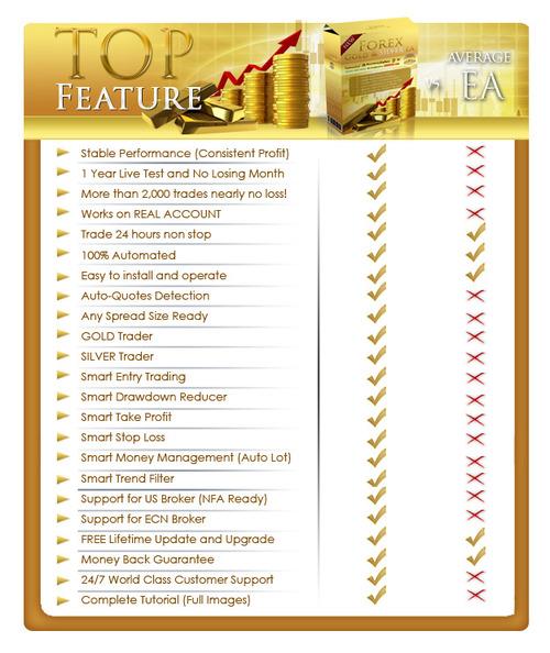 Forex gold trader v4 download
