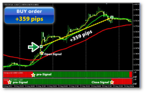 -4 manual trading system download
