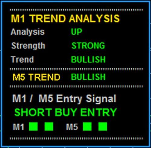 M1/M5 Scalping Signal Upgraded for new MT4-Build 600