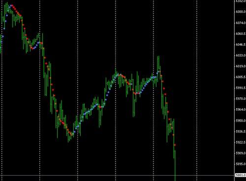 Forex Nice Heiken Ash Indicator Mt4 Tradebit