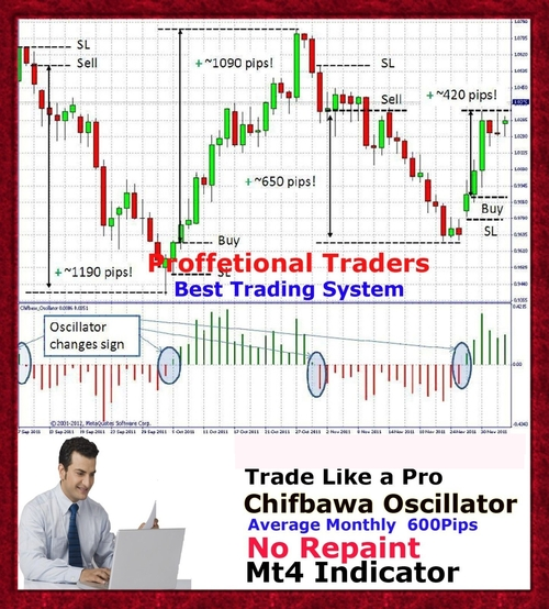 Forex trading os x