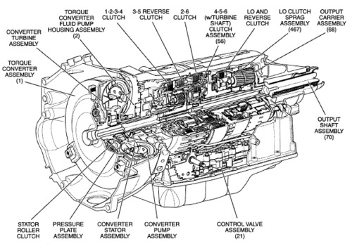 6l80 6l90 Transmission Workshop Repair Amp Parts Manual