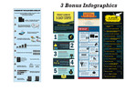 Thumbnail Mobile Services Infographics PSD Template PLR + 3 Bonus Temp