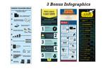 Thumbnail Mobile Services Infographics PSD Template PLR + 3 Bonus Temp