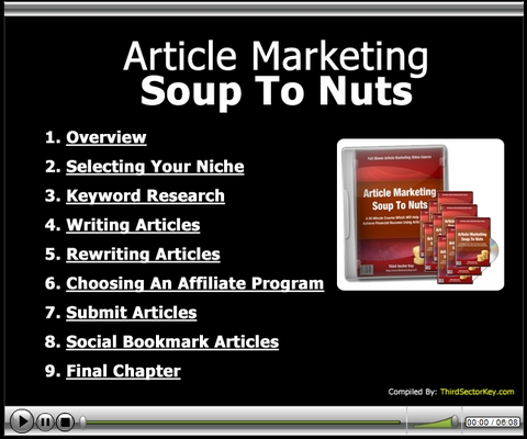 Pay for Article Marketing Soup to Nuts, CB Affiliate, Niche Trg+ MRR