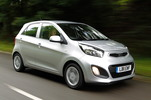 KIA PICANTO SERVICE & REPAIR MANUAL - DOWNLOAD! (DVD ISO)