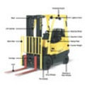 Thumbnail Hyster D114 (E25-40XM (Pre-SEM) Service Shop Manual Forklift Workshop Repair Book