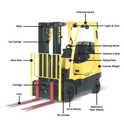 towmotor forklift service manual