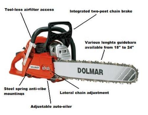 DOLMAR CHAINSAW REPAIR MANUAL