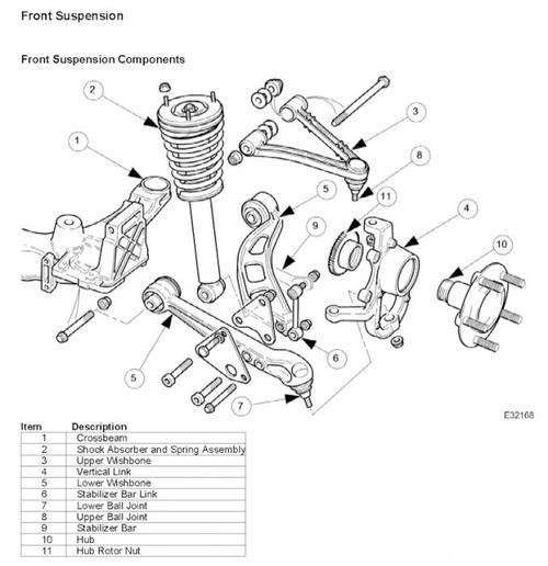 Jaguar Parts Diagrams