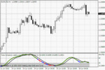 Thumbnail ADX Color Forex Indicator