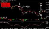 Thumbnail Download Global Profit Trading System For Mt4