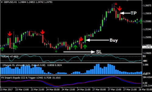 What is forex buying power