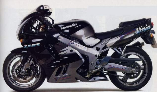 Kawasaki Z Problems