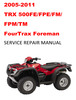 Thumbnail 2005-2011 TRX500 Fourtrax Foreman Repair Manual