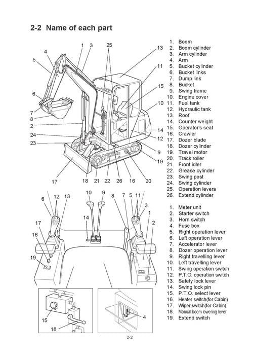 Pay for Hyundai Robex 16-7 Mini Excavator Workshop Repair Service Manual