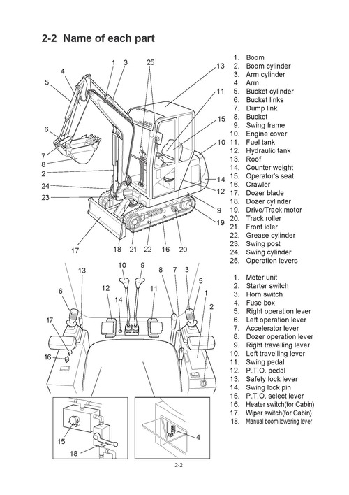hyundai robex 15 7 mini excavator workshop repair service manual rh tradebit com hyundai excavator parts manual pdf Hyundai Mini Excavator